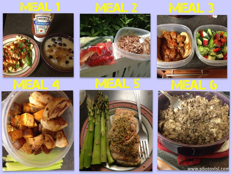 Natalie Hodson  Sample Meal Plan Example