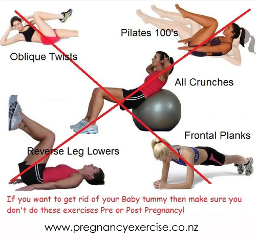 Source: www.pregnancyexercise.co.nz (with permission)