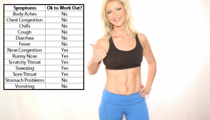 When Is It Ok to Workout